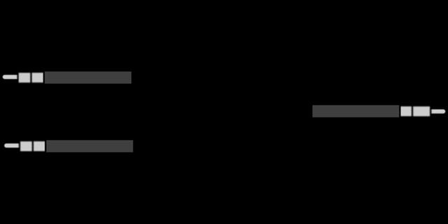 konektro